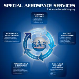 Home - Special Aerospace Services